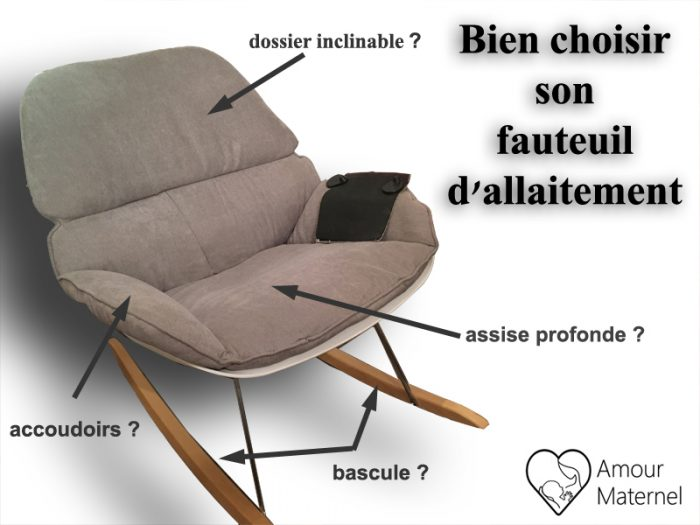 bien choisir son fauteuil d'allaitement